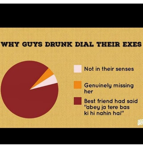 drink and dial